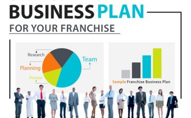 Advantages & Disadvantages of Owning An Online Business Franchise
