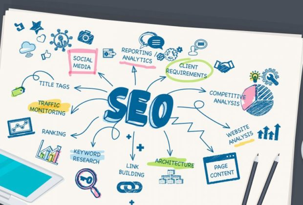 Importance of Prudent Observation on SEO Company Analyses
